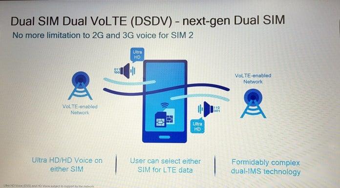 Dual SIm dual VoLTE details